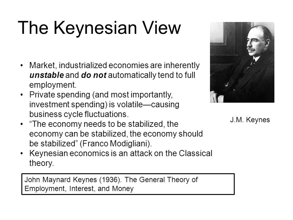 The Keynesian View John Maynard Keynes (1936).