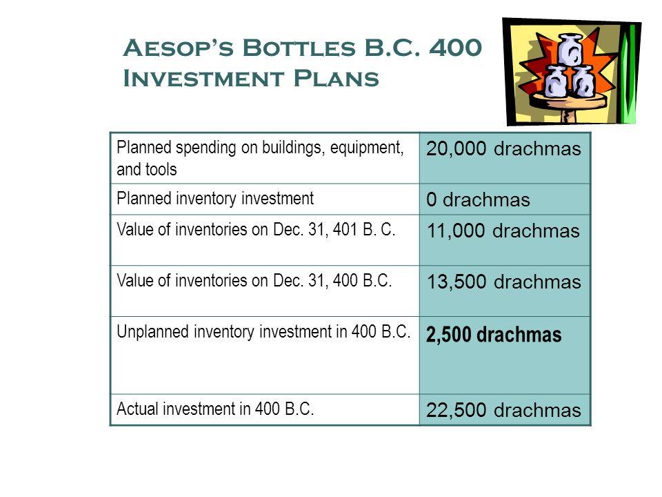Aesop's Bottles B.C.
