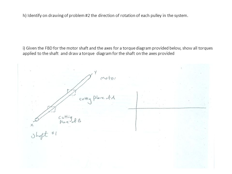 h) Identify on drawing of problem #2 the direction of rotation of each pulley in the system. i) Given the FBD for the motor shaft and the axes for a t