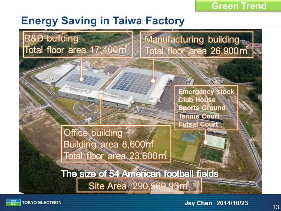 13 Jay Chen 2014/10/23 Energy Saving in Taiwa Factory Green Trend