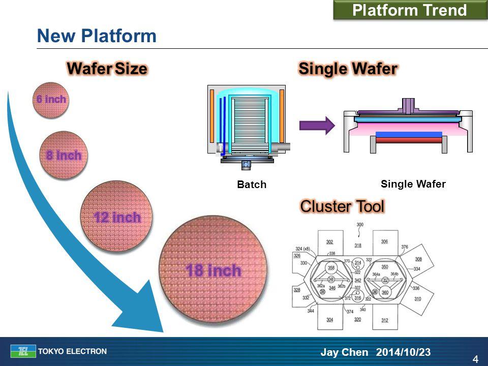 4 Jay Chen 2014/10/23 New Platform Platform Trend Single Wafer Batch 12 inch