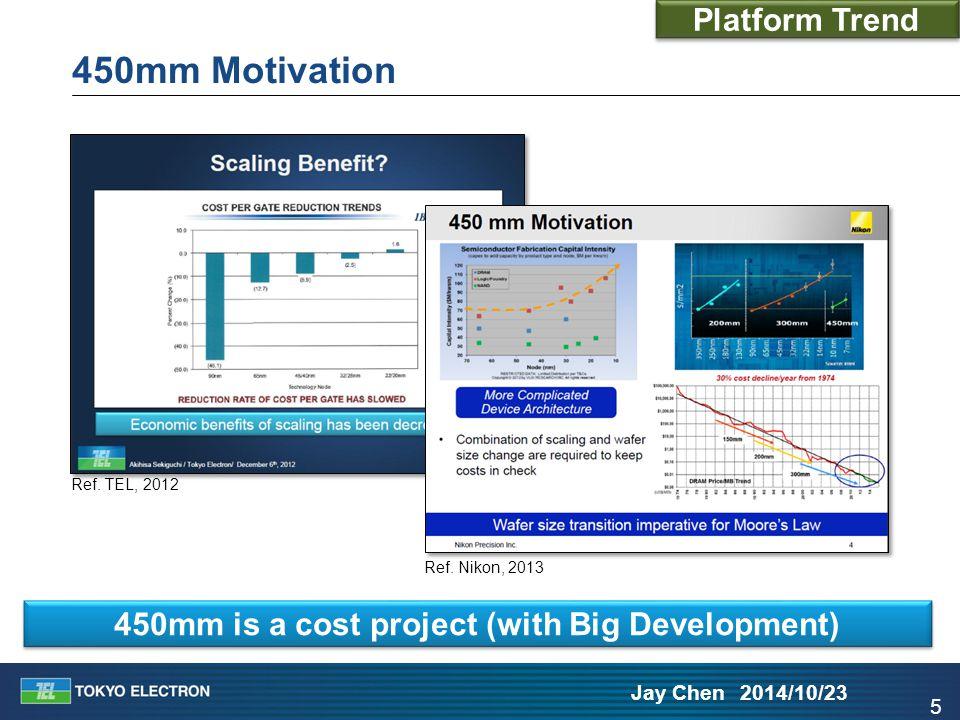 5 Jay Chen 2014/10/23 450mm Motivation Ref. Nikon, 2013 Ref. TEL, 2012 450mm is a cost project (with Big Development) Platform Trend