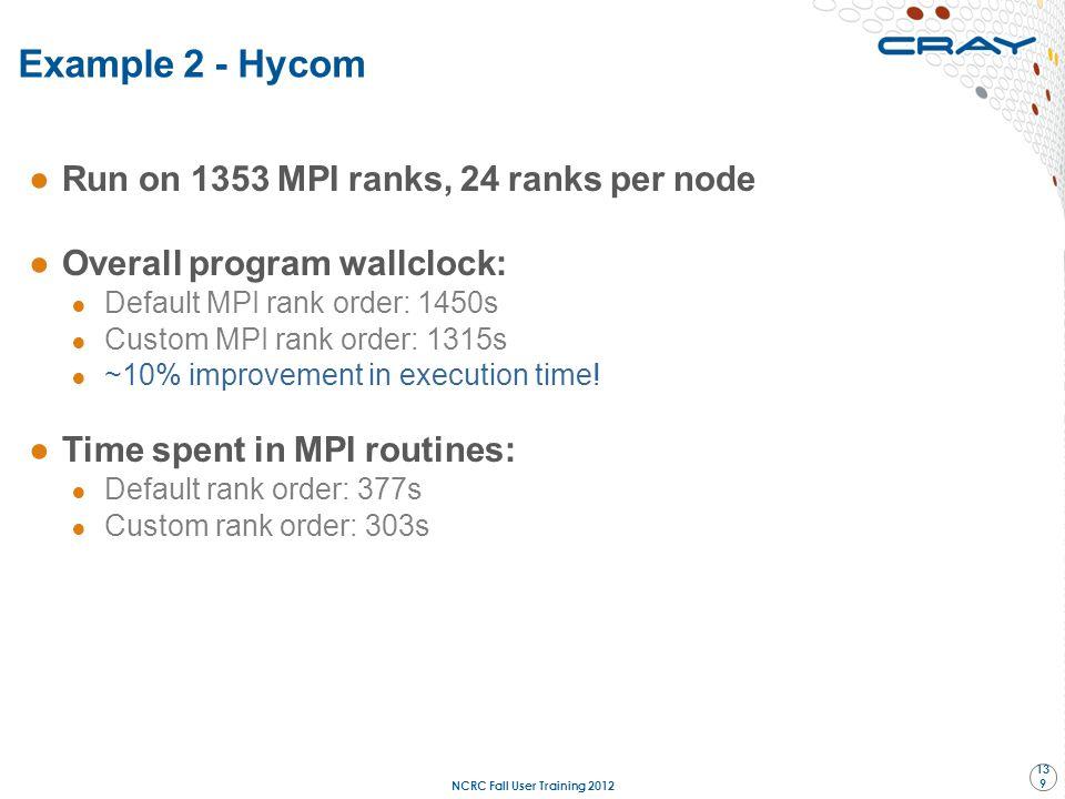 ●Run on 1353 MPI ranks, 24 ranks per node ●Overall program wallclock: ● Default MPI rank order: 1450s ● Custom MPI rank order: 1315s ● ~10% improvemen