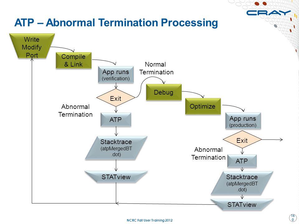 ATP – Abnormal Termination Processing Write Modify Port App runs (verification) App runs (verification) Compile & Link App runs (production) App runs