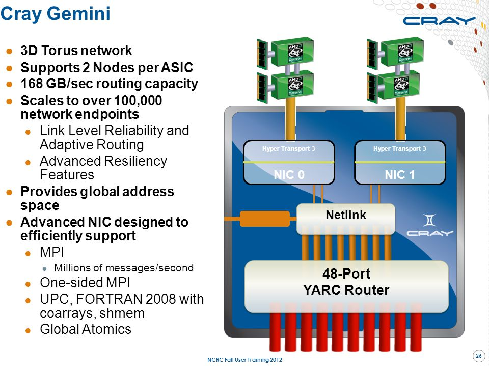 Cray Gemini ●3D Torus network ●Supports 2 Nodes per ASIC ●168 GB/sec routing capacity ●Scales to over 100,000 network endpoints ● Link Level Reliabili