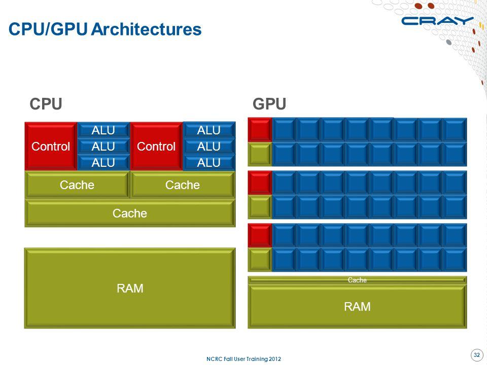 CPU/GPU Architectures CPU GPU RAM Cache Control ALU Cache Control ALU Cache NCRC Fall User Training 2012 32