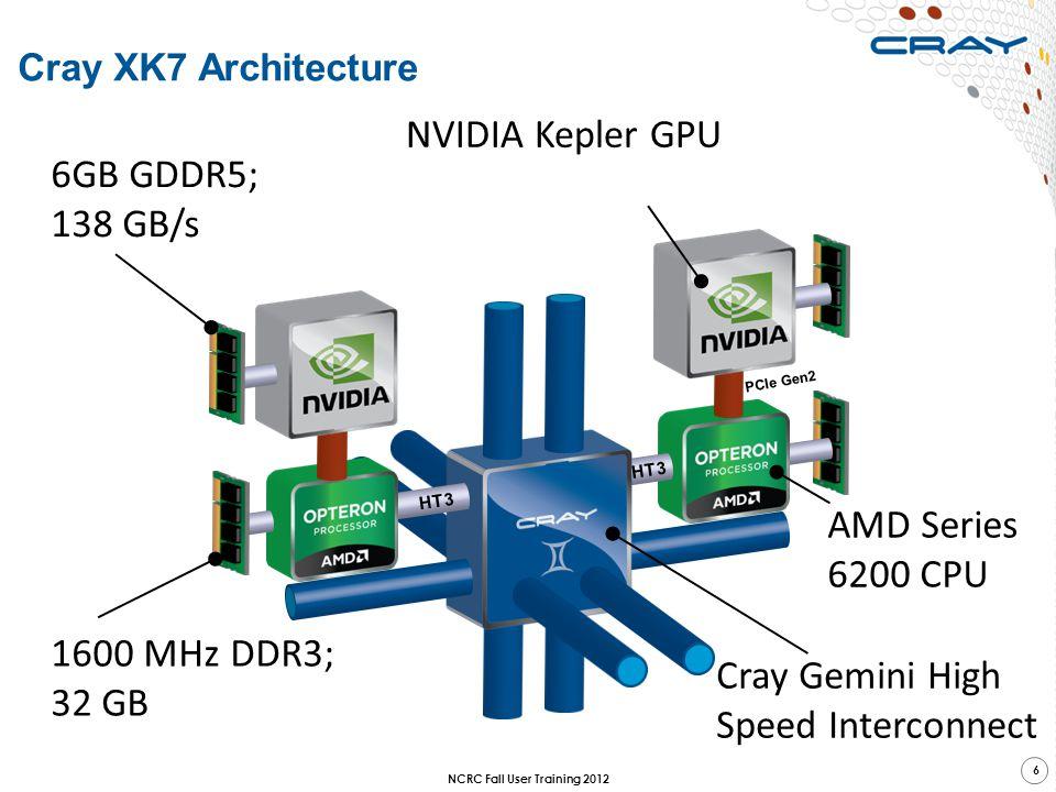 Cray XK7 Architecture HT3 PCIe Gen2 AMD Series 6200 CPU NVIDIA Kepler GPU 1600 MHz DDR3; 32 GB 6GB GDDR5; 138 GB/s Cray Gemini High Speed Interconnect