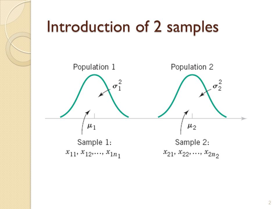 Introduction of 2 samples 2