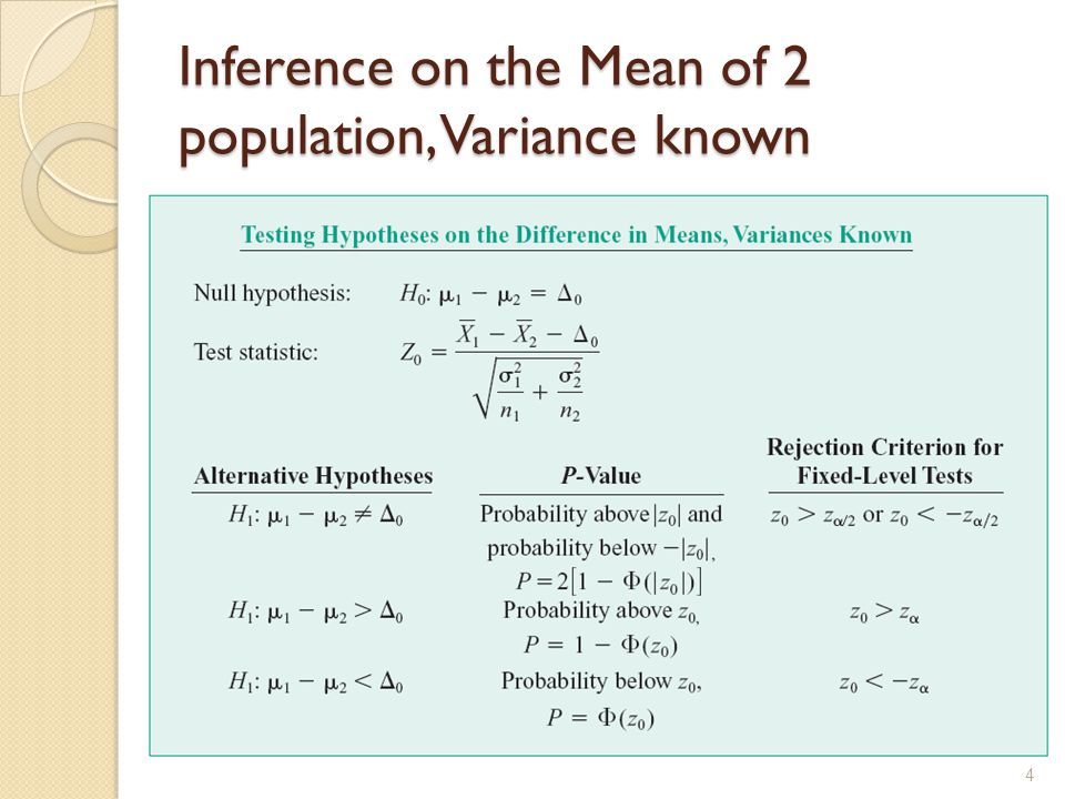Inference on the Mean of 2 population, Variance known 4