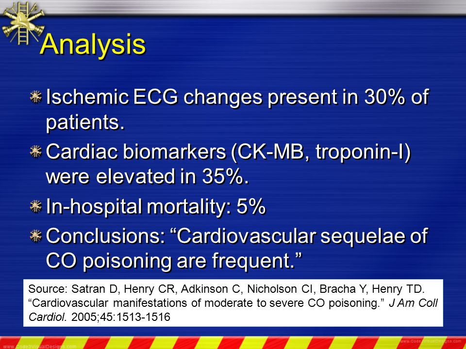 Analysis Ischemic ECG changes present in 30% of patients.