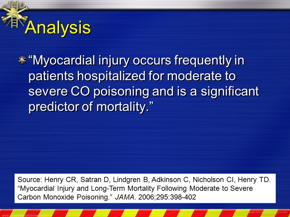 Analysis Myocardial injury occurs frequently in patients hospitalized for moderate to severe CO poisoning and is a significant predictor of mortality. Source: Henry CR, Satran D, Lindgren B, Adkinson C, Nicholson CI, Henry TD.