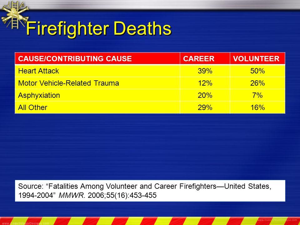 Firefighter Deaths