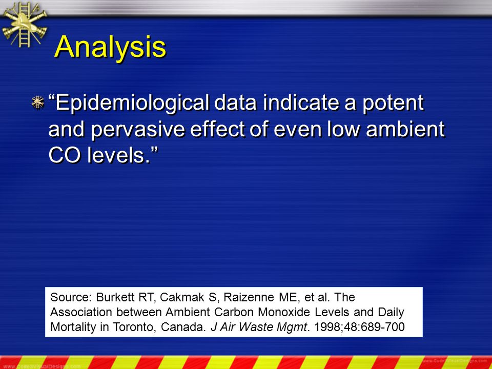 Analysis Epidemiological data indicate a potent and pervasive effect of even low ambient CO levels. Source: Burkett RT, Cakmak S, Raizenne ME, et al.