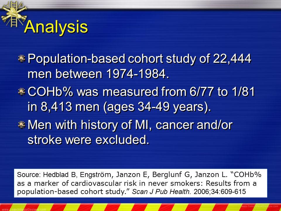Analysis Population-based cohort study of 22,444 men between 1974-1984.