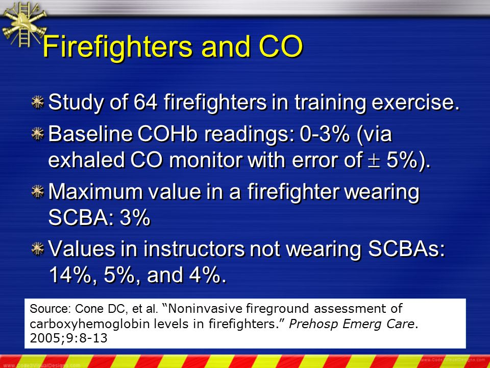 Firefighters and CO Study of 64 firefighters in training exercise.