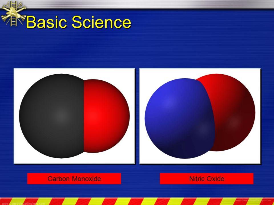 Basic Science Carbon MonoxideNitric Oxide