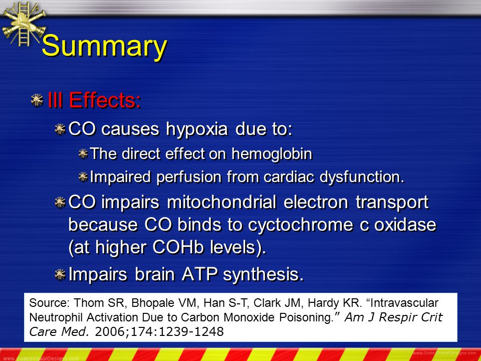 Summary Ill Effects: CO causes hypoxia due to: The direct effect on hemoglobin Impaired perfusion from cardiac dysfunction.