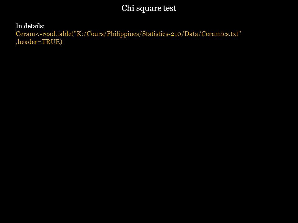Chi square test In details: Ceram<-read.table( K:/Cours/Philippines/Statistics-210/Data/Ceramics.txt ,header=TRUE)