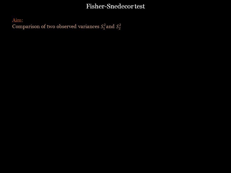 Fisher-Snedecor test