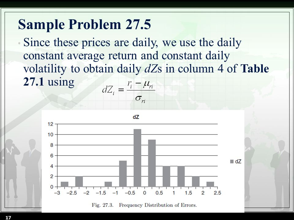 Sample Problem 27.5 Since these prices are daily, we use the daily constant average return and constant daily volatility to obtain daily dZs in column 4 of Table 27.1 using 17