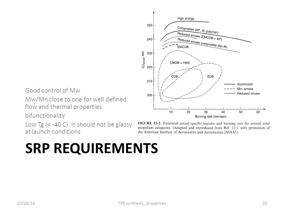 SRP REQUIREMENTS Good control of Mw Mw/Mn close to one for well defined flow and thermal properties bifunctionality Low Tg (< -40 C). It should not be
