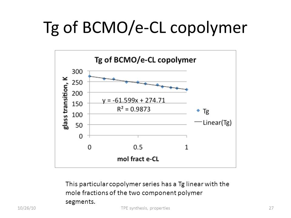 Tg of BCMO/e-CL copolymer 10/26/10TPE synthesis, properties27 This particular copolymer series has a Tg linear with the mole fractions of the two comp