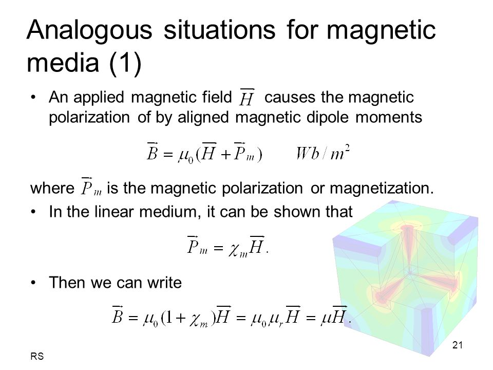 RS 21 Analogous situations for magnetic media (1) An applied magnetic field causes the magnetic polarization of by aligned magnetic dipole moments where is the magnetic polarization or magnetization.