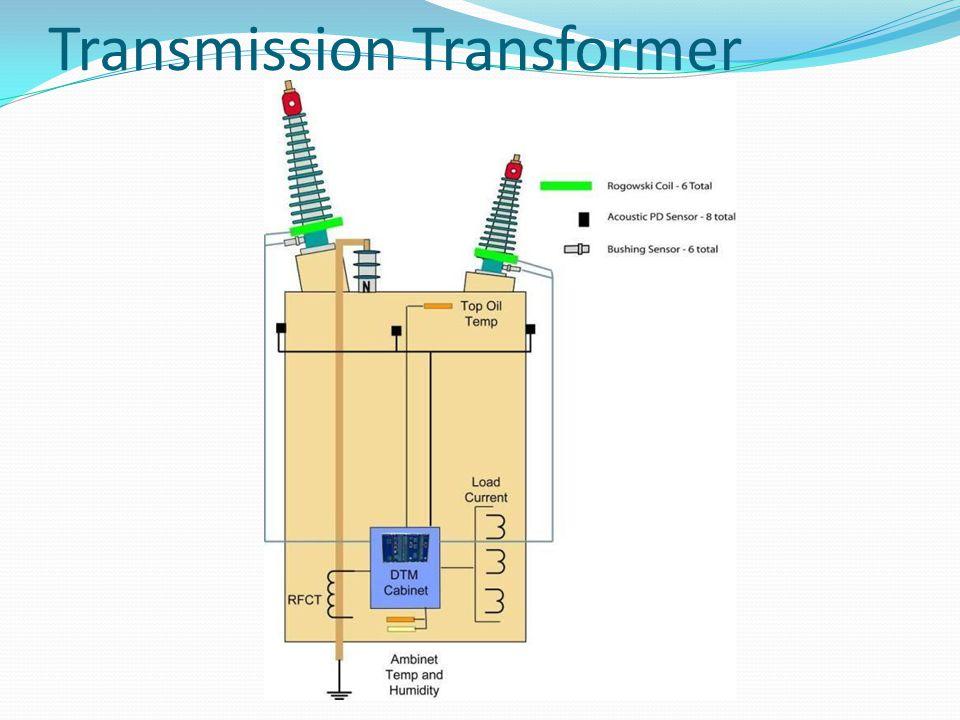 Transmission Transformer