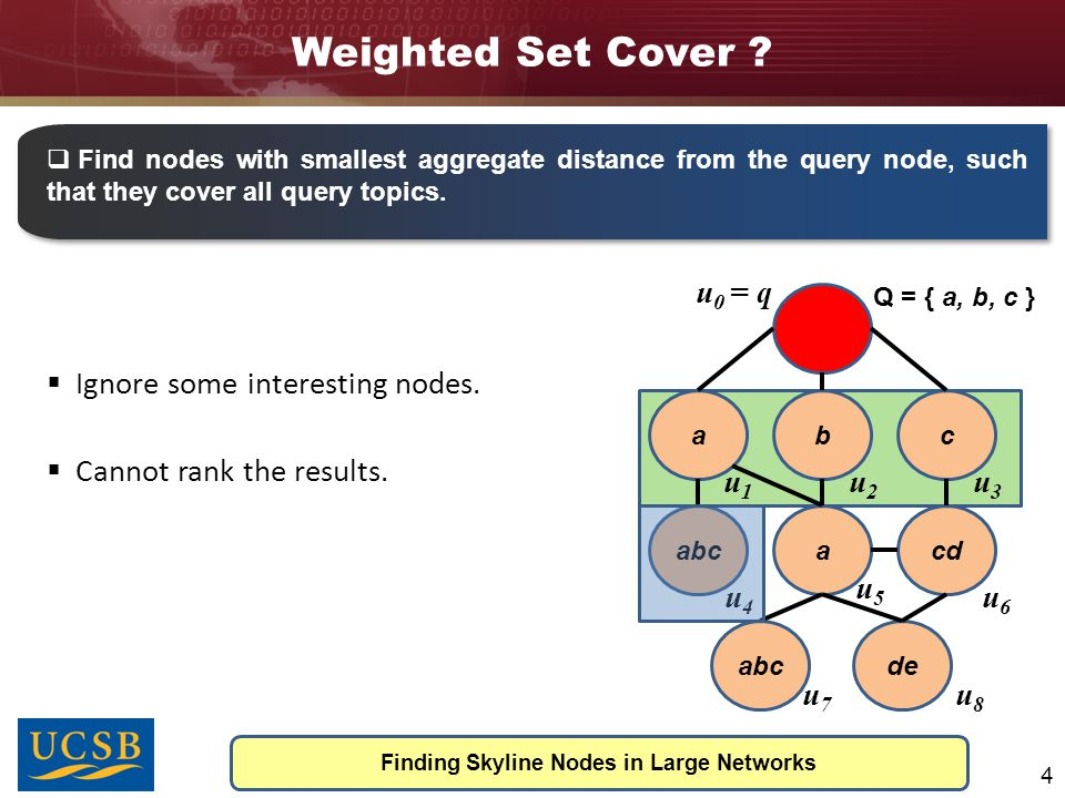 Dominance Count of Skyline Nodes Finding Skyline Nodes in Large Networks 15 abc abcacd abcde Q = { a, b, c } u1u1 u2u2 u3u3 u4u4 u5u5 u6u6 u7u7 u8u8 u 0 = q abc abacbc a bc Input Network Query DAG h =2 abc1 ab1 ac1 bc1 a1 b1 c1 Lookup Table C = 0 D = 3 T = 0 C = 2 D = 2 T = 1 C = 0 D = 4 T = 0 C = 2 D = 7 T = 0 C = 0 D = 3 T = 0 C = 1 D = 1 T = 1 C = 2 D = 2 T = 1  DC(u 4 ) = D(abc)-T(abc)-T(ab)-T(ac)-T(bc)-T(a)-T(b)-T(c)-1 = 3  Top-k Buffer to store top-k skyline nodes.