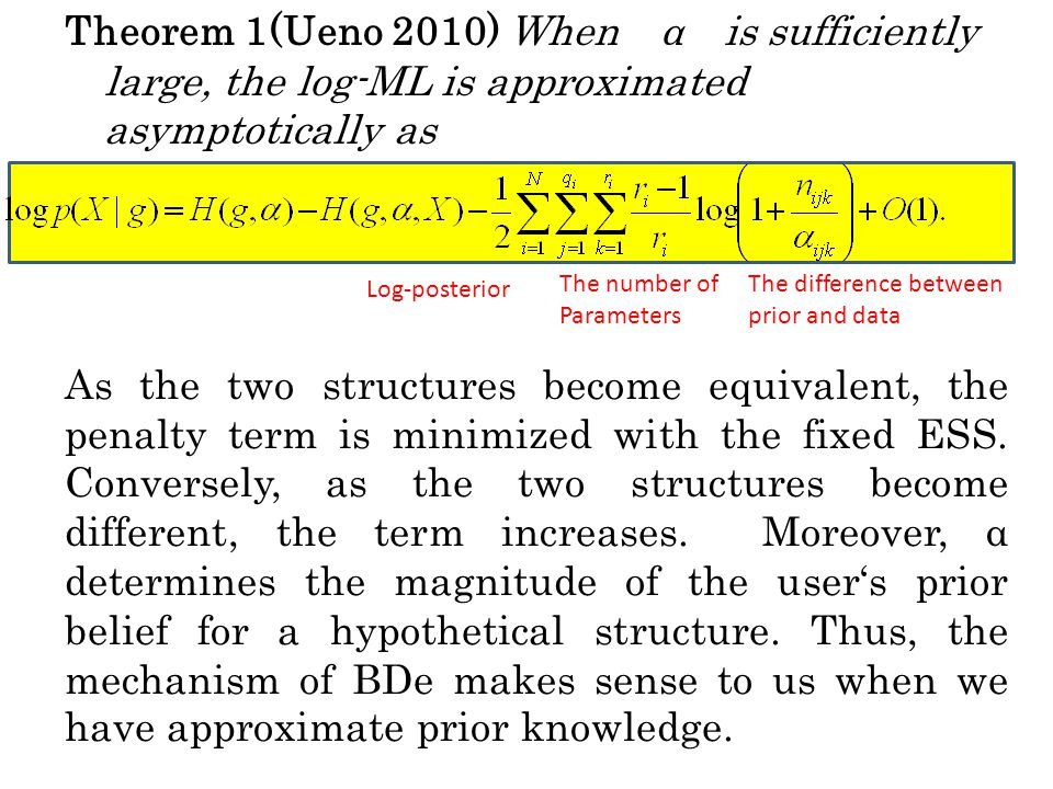 Computational costs The time complexity of the Algorithm 1 is O(N 2 2 2(N-1) exp(w)) given an elimination order of width w.