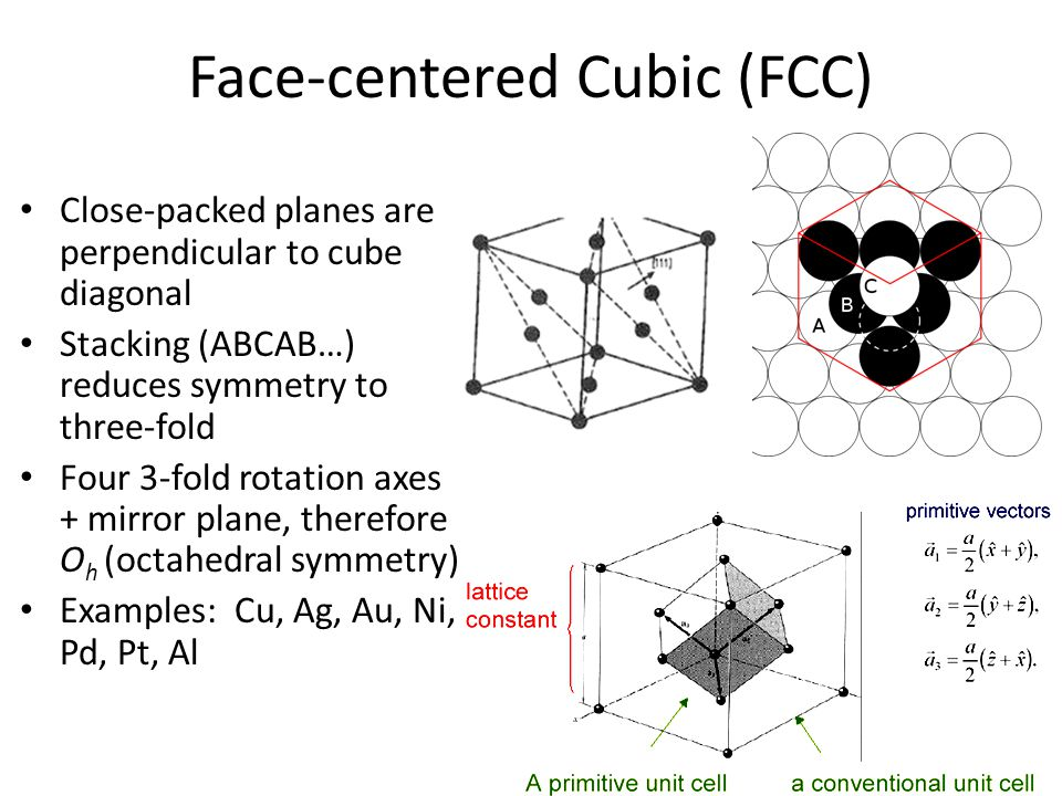 Face-centered Cubic (FCC) Close-packed planes are perpendicular to cube diagonal Stacking (ABCAB…) reduces symmetry to three-fold Four 3-fold rotation