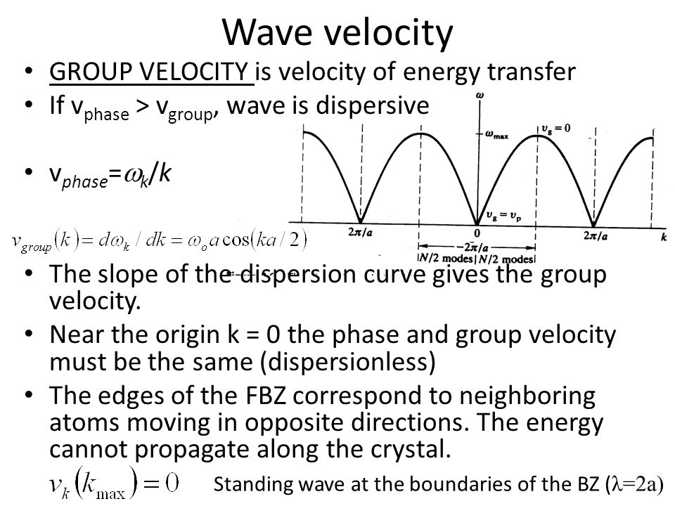 Wave velocity GROUP VELOCITY is velocity of energy transfer If v phase > v group, wave is dispersive v phase =  k /k The slope of the dispersion curv