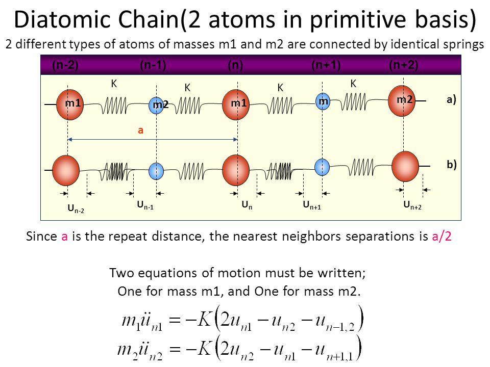 Diatomic Chain(2 atoms in primitive basis) 2 different types of atoms of masses m1 and m2 are connected by identical springs U n-2 U n-1 U n U n+1 U n