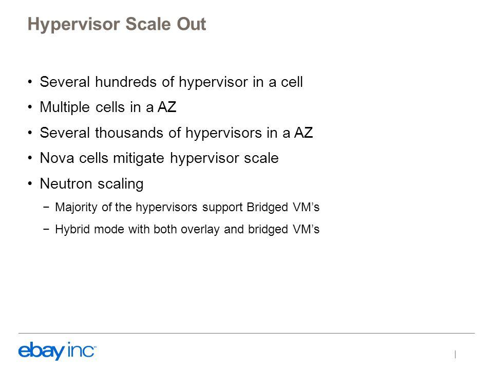Several hundreds of hypervisor in a cell Multiple cells in a AZ Several thousands of hypervisors in a AZ Nova cells mitigate hypervisor scale Neutron