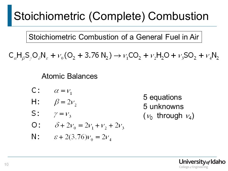 Stoichiometric (Complete) Combustion 5 equations 5 unknowns ( 0 through 4 ) Atomic Balances Stoichiometric Combustion of a General Fuel in Air 10