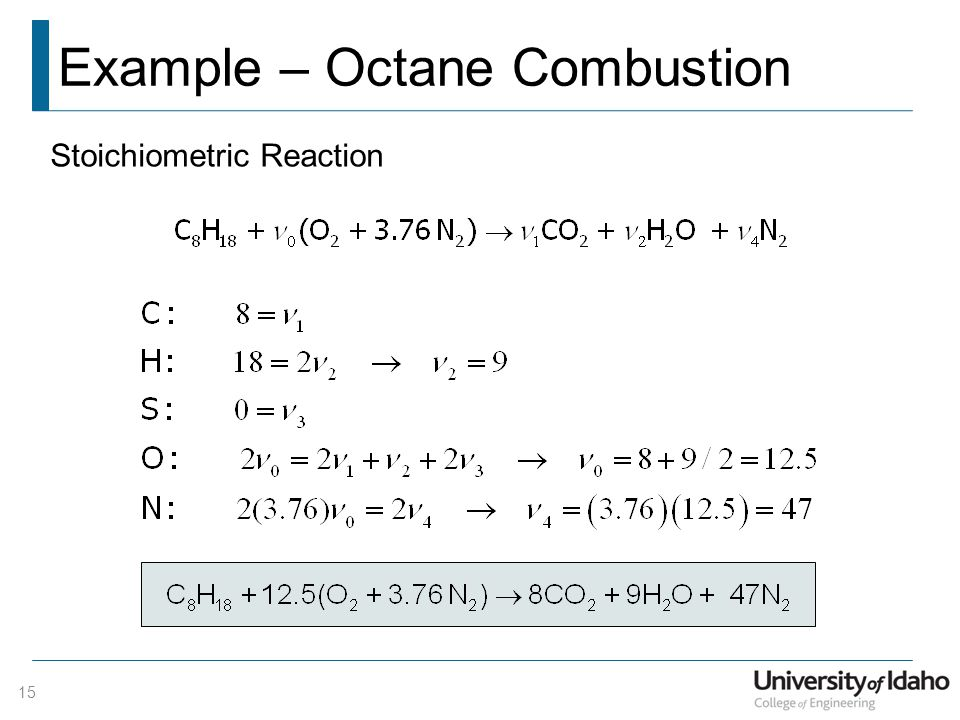 Example – Octane Combustion Stoichiometric Reaction 15