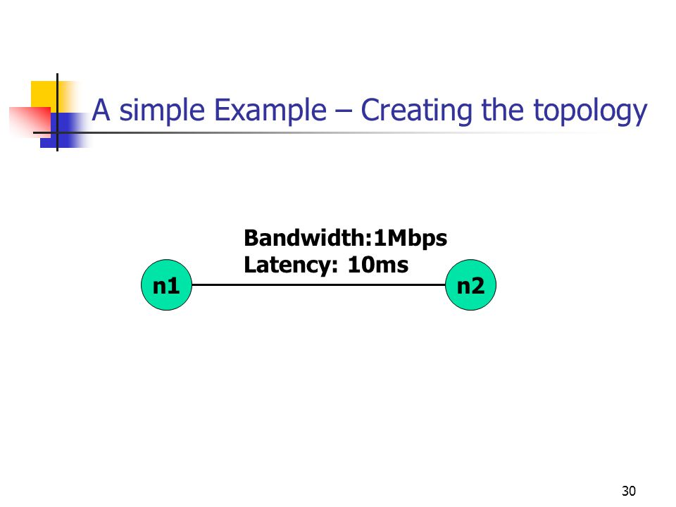 30 A simple Example – Creating the topology n1n2 Bandwidth:1Mbps Latency: 10ms