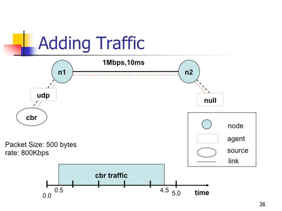 Adding Traffic 36