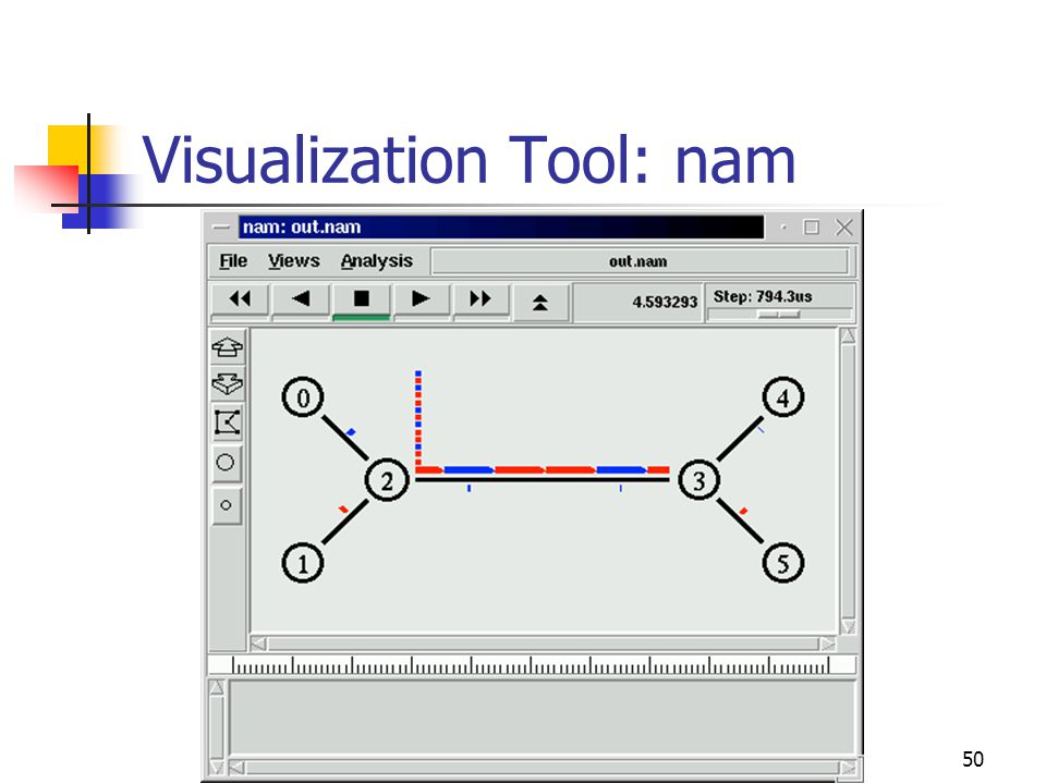Visualization Tool: nam 50