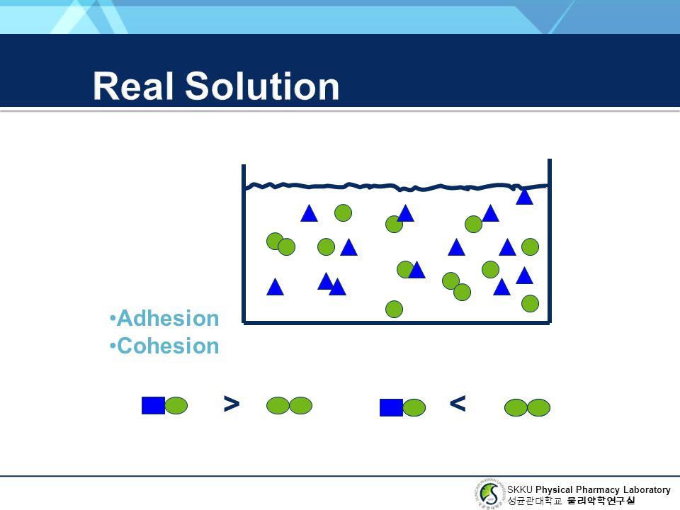 SKKU Physical Pharmacy Laboratory 성균관대학교 물리약학연구실 > < Adhesion Cohesion