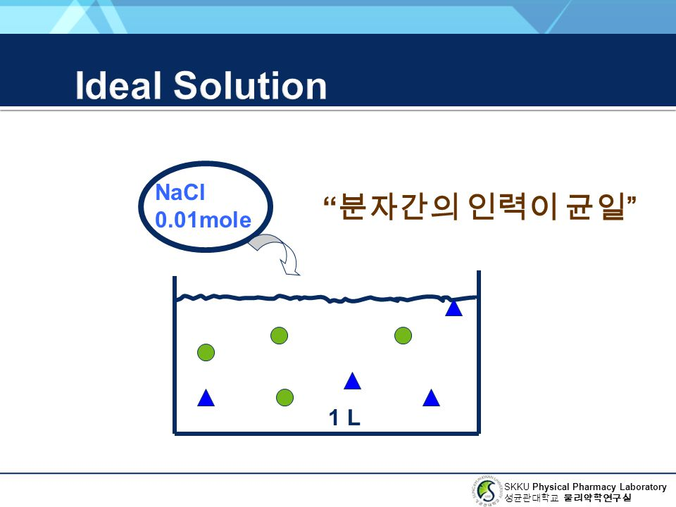 SKKU Physical Pharmacy Laboratory 성균관대학교 물리약학연구실 NaCl 0.01mole 1 L 분자간의 인력이 균일