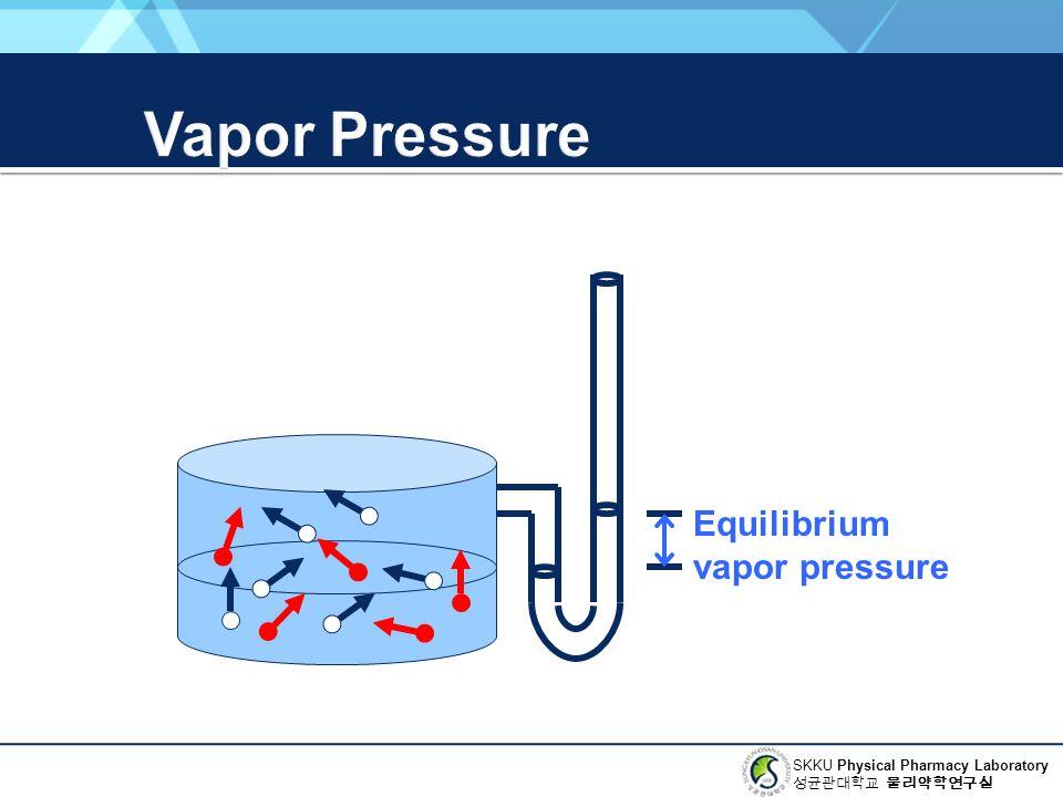 SKKU Physical Pharmacy Laboratory 성균관대학교 물리약학연구실 Equilibrium vapor pressure