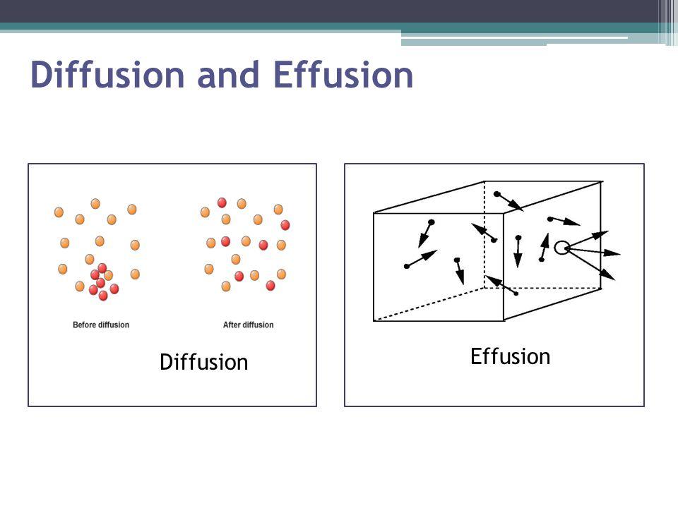 Diffusion and Effusion Diffusion Effusion