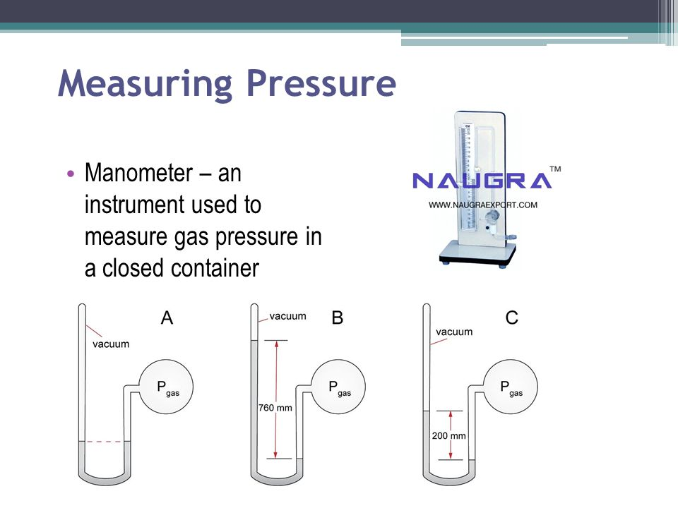 Measuring Pressure Manometer – an instrument used to measure gas pressure in a closed container