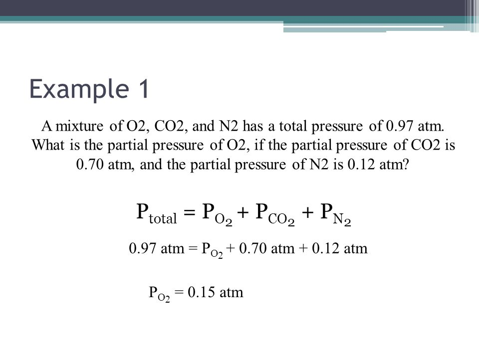 Example 1 P total = P O 2 + P CO 2 + P N 2 0.97 atm = P O 2 + 0.70 atm + 0.12 atm P O 2 = 0.15 atm A mixture of O2, CO2, and N2 has a total pressure of 0.97 atm.