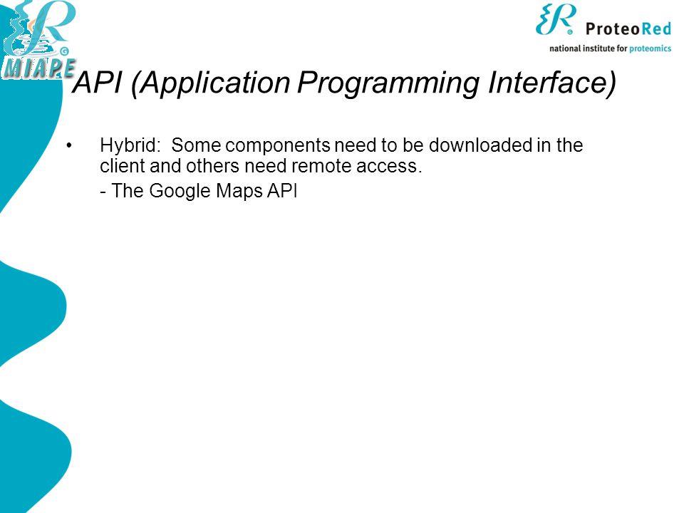 API (Application Programming Interface) Why to use an API.