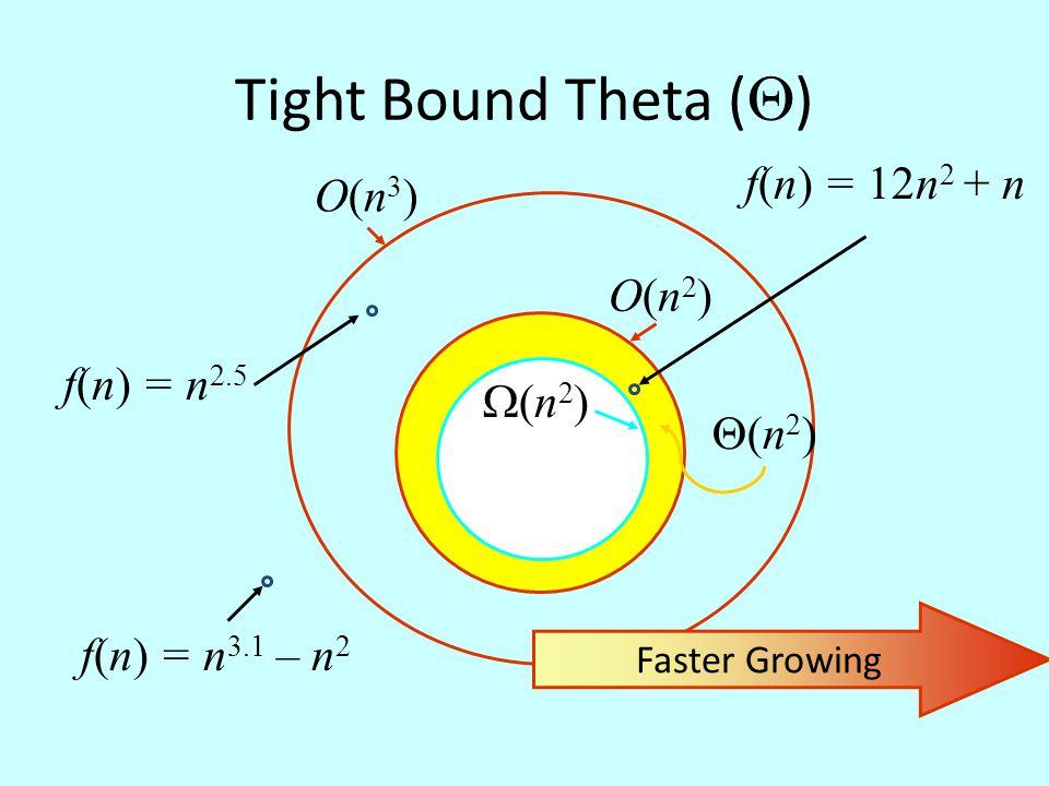 O(n3)O(n3) O(n2)O(n2) f(n) = n 2.5 f(n) = 12n 2 + n f(n) = n 3.1 – n 2 (n2)(n2) Faster Growing Tight Bound Theta (  ) (n2)(n2)