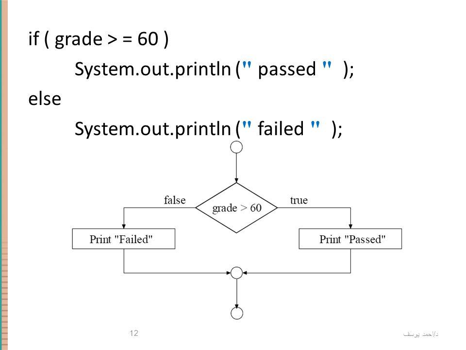 د / احمد يوسف 12 if ( grade > = 60 ) System.out.println (