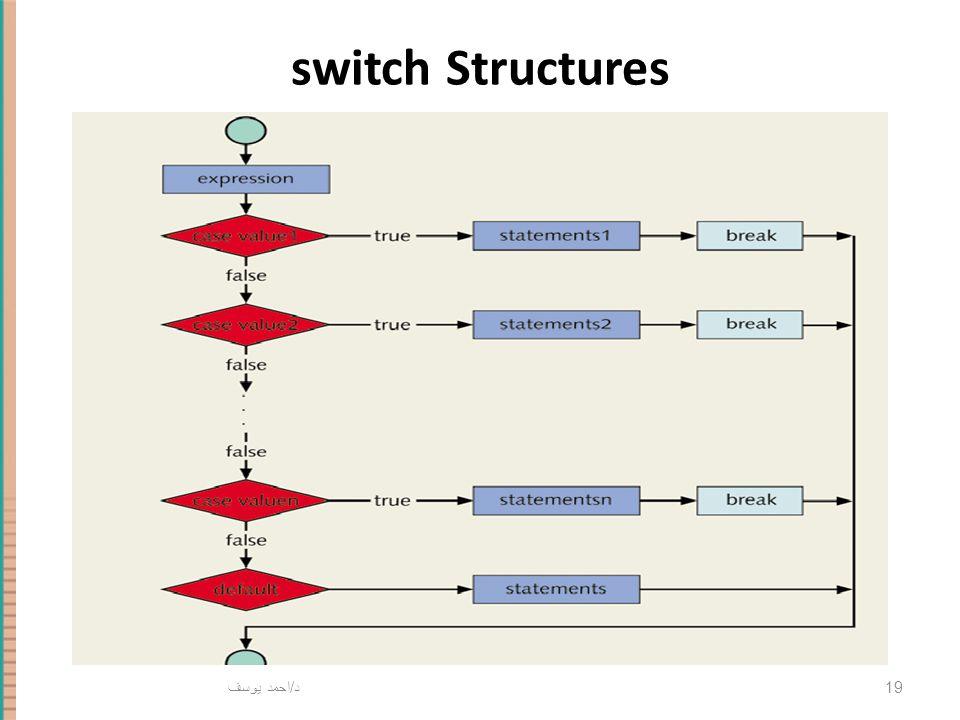 د / احمد يوسف 19 switch Structures