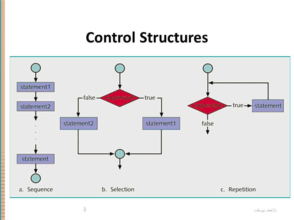 د / احمد يوسف 3 Control Structures